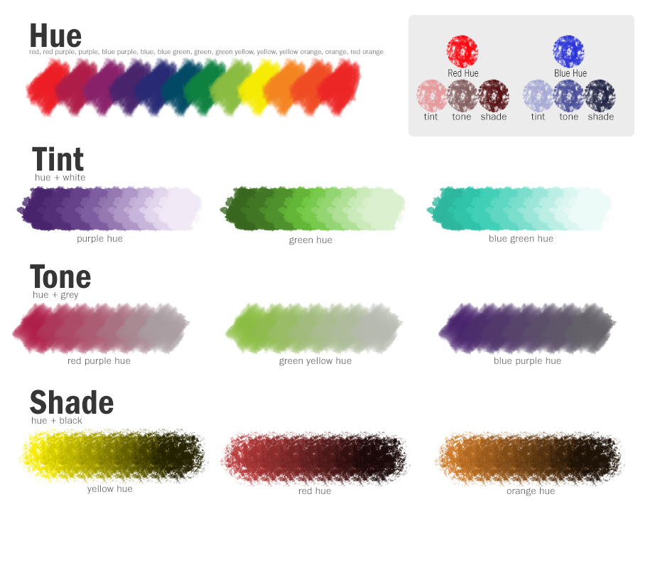 The Digital Safari Academy 02 Hue Tint Tone Shade
